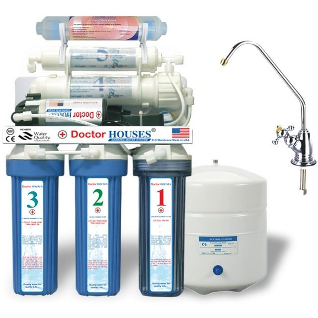 Water purification RO technology